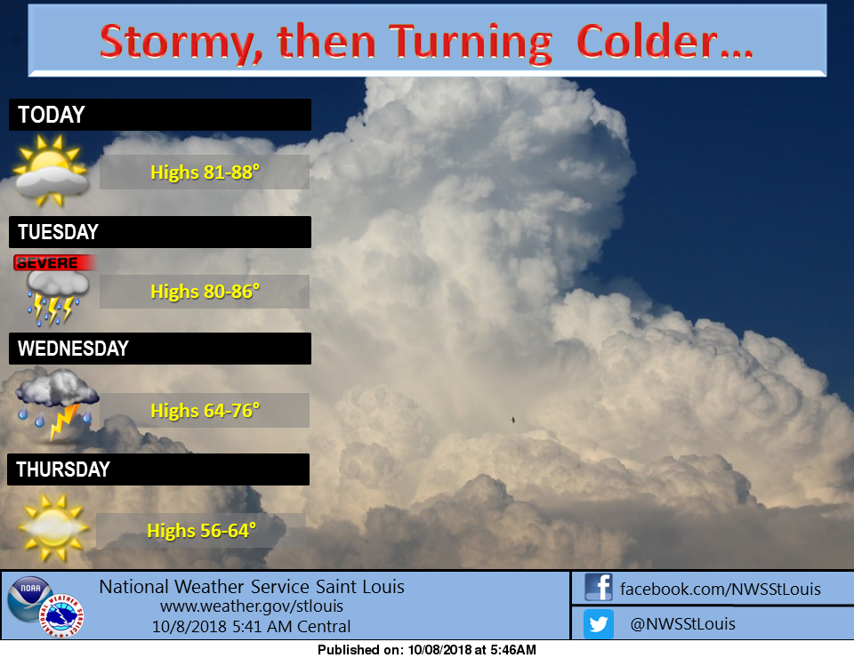 Temps in mid 80s today & tomorrow, then storms & then cooler temps