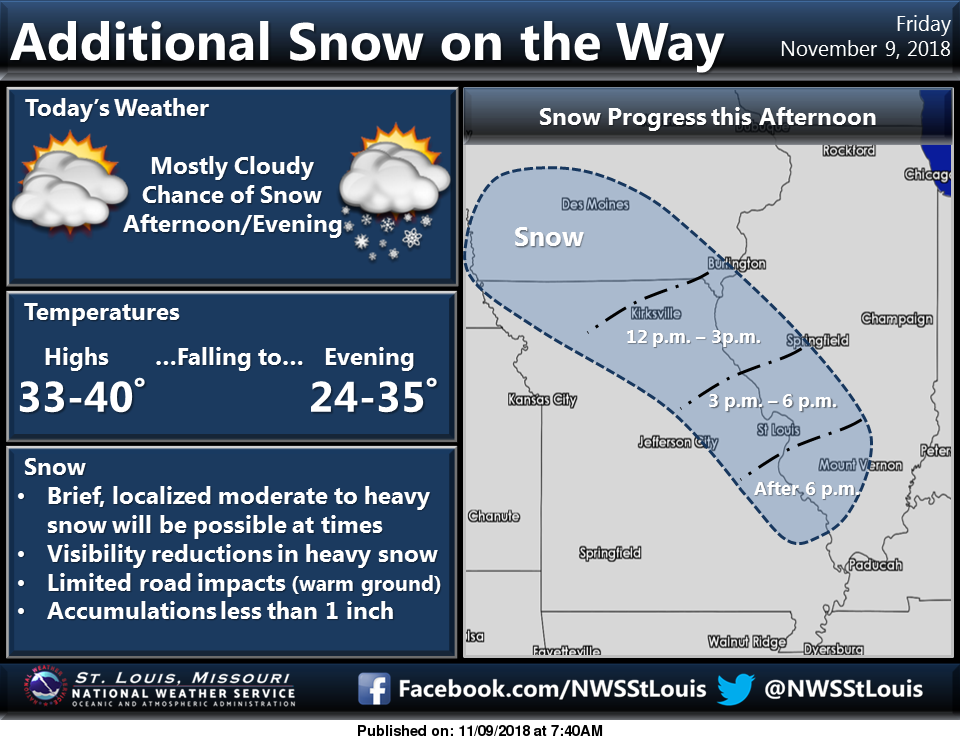 Snow tonight---could see around 1 inch of accumulation