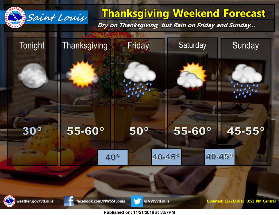 A very mild Thanksgiving Weekend---we will see rain on Black Friday
