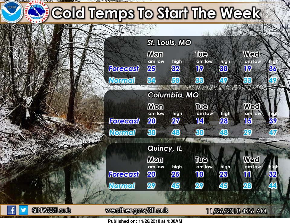 Cold and Windy today---cold temps to stay with us for a few days