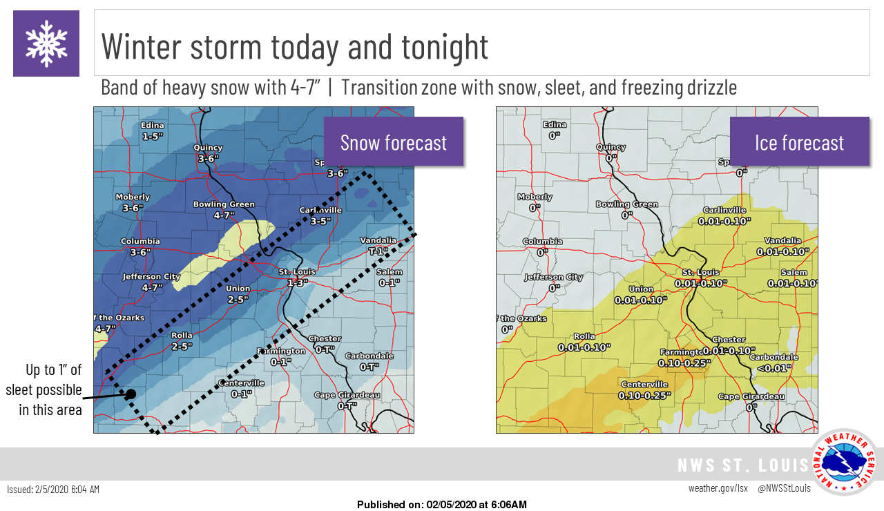 Here's what to expect from Friday's weather forecast