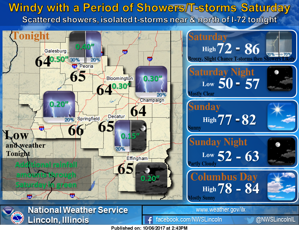 Columbus Day Weekend Forecast Showing Rain Through Saturday