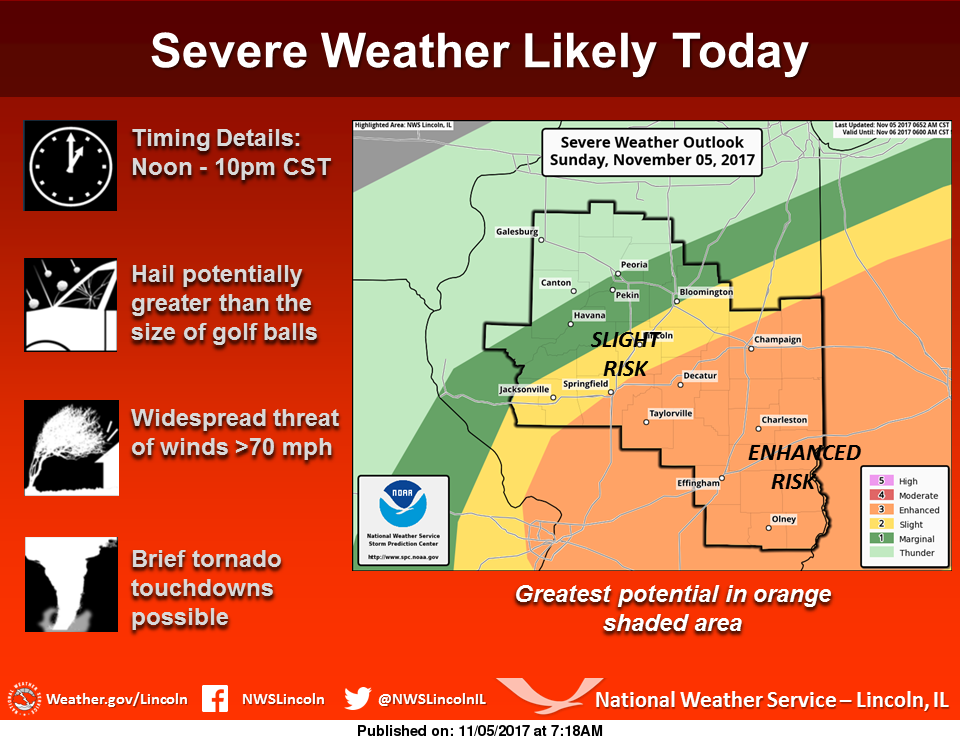 Severe Weather Threat Likely Today