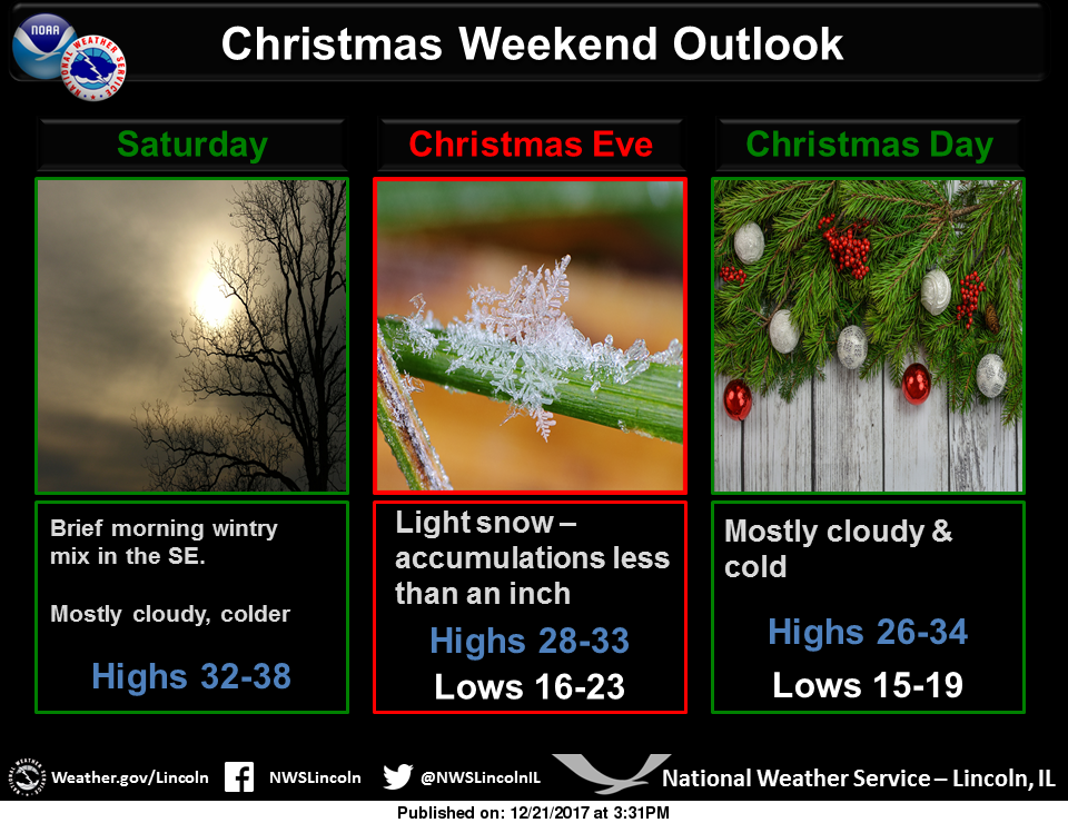 Christmas Weekend Weather Outlook/ Light Wintry Mix Possible Friday Night