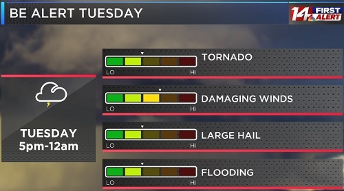Severe Weather Possible Tuesday Afternoon!