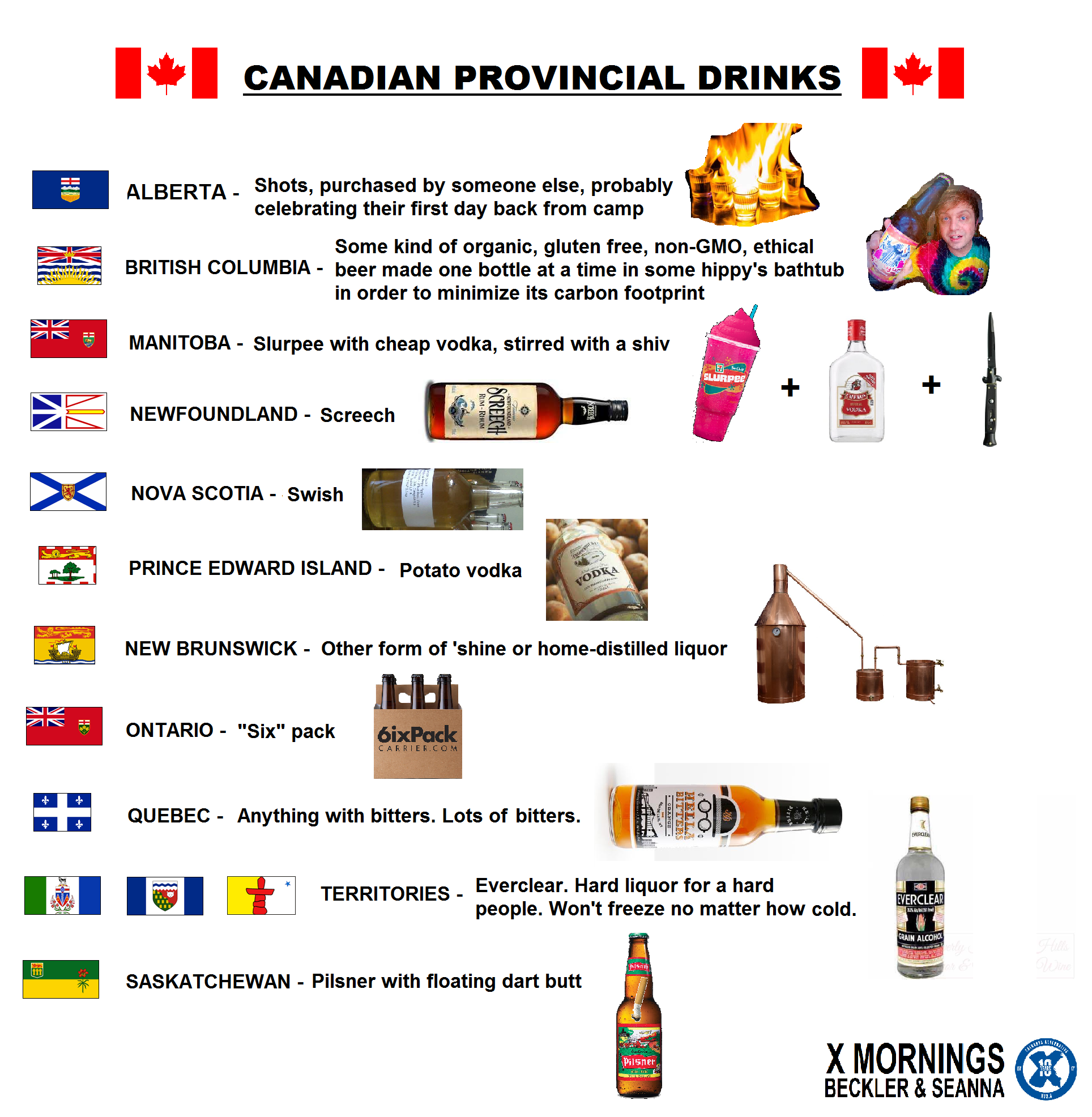 The (Un)Official Drink of Every Canadian Province