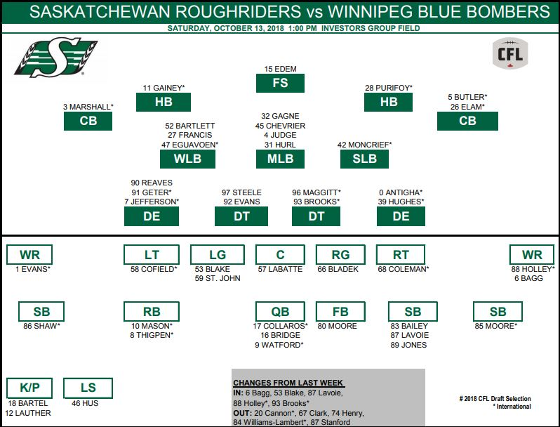 Holley returns as Riders release depth chart for Saturday match-up against Winnipeg