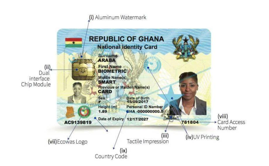 Know where to register for your Ghana Card