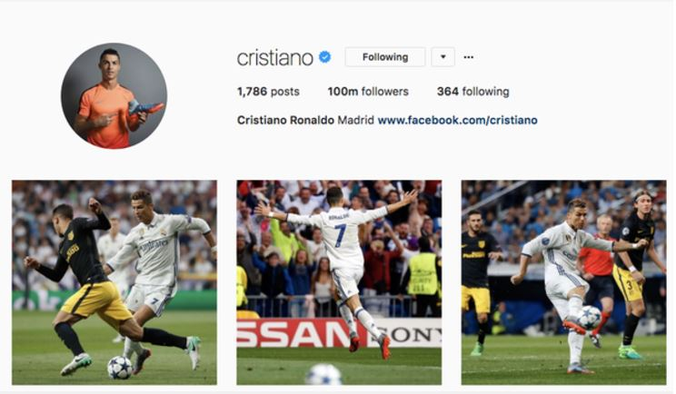 Ronaldo Breaks Record; Becomes first man to hit 100 million followers on Instagram
