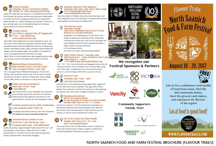Fabulous Family Food 'n Farm Fun For Fans Of Flavorful Feasts At The North Saanich Food And Farm Festival This Weekend