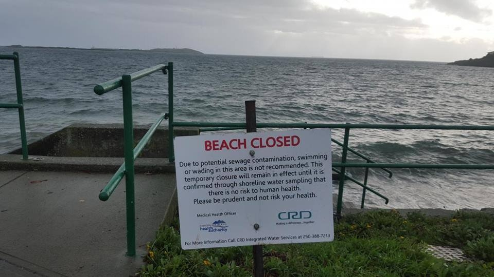 Beach Closed!!