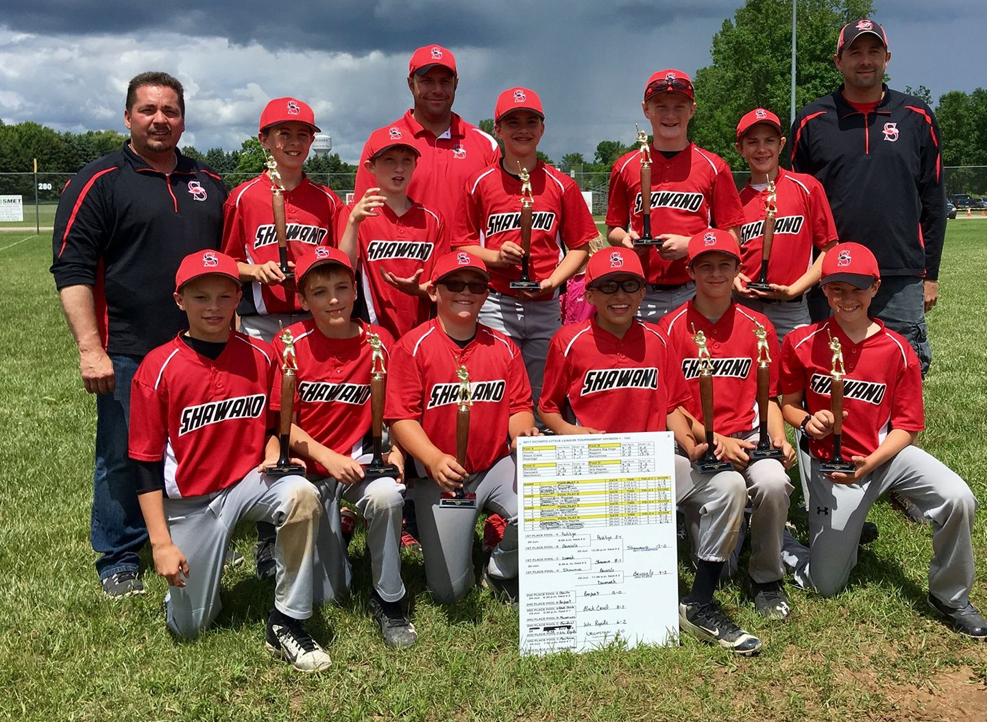 Local Youth Teams Have A Successful Weekend