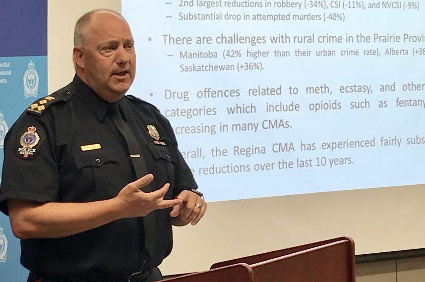 Regina's crime severity drops; increase in drugs, sex assaults