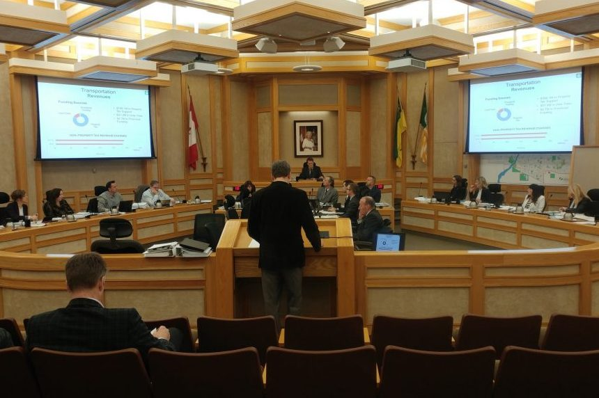 Stricter panhandling bylaw fails with tie vote