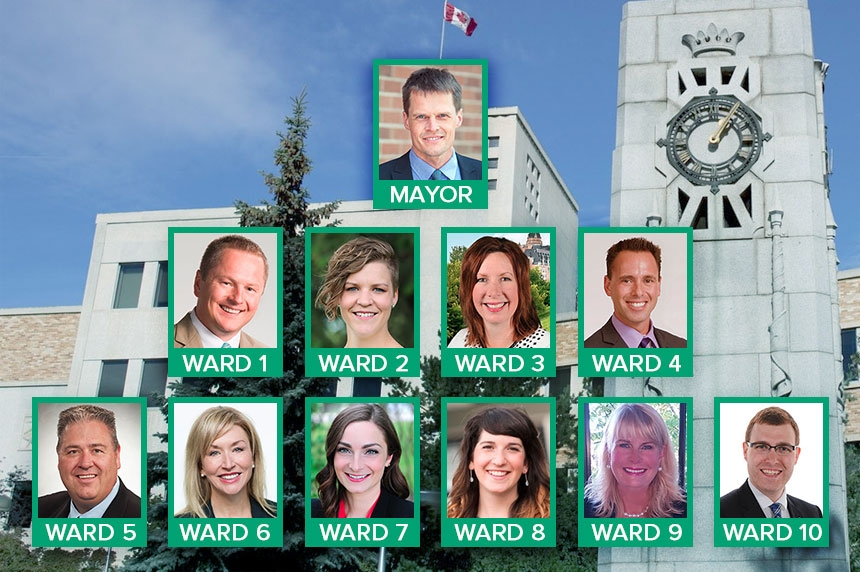 Ward winners: Meet Saskatoon's new city council