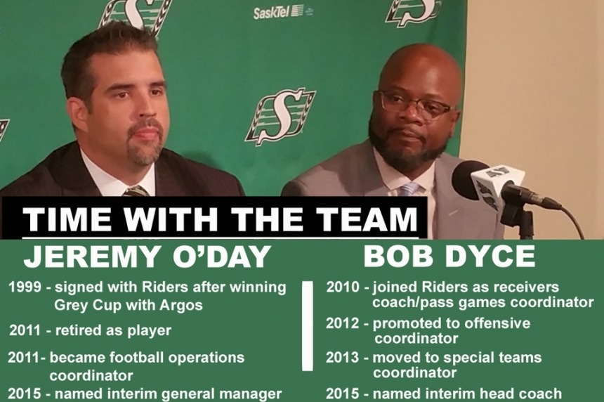 Riders say change at head coach, general manager necessary for success