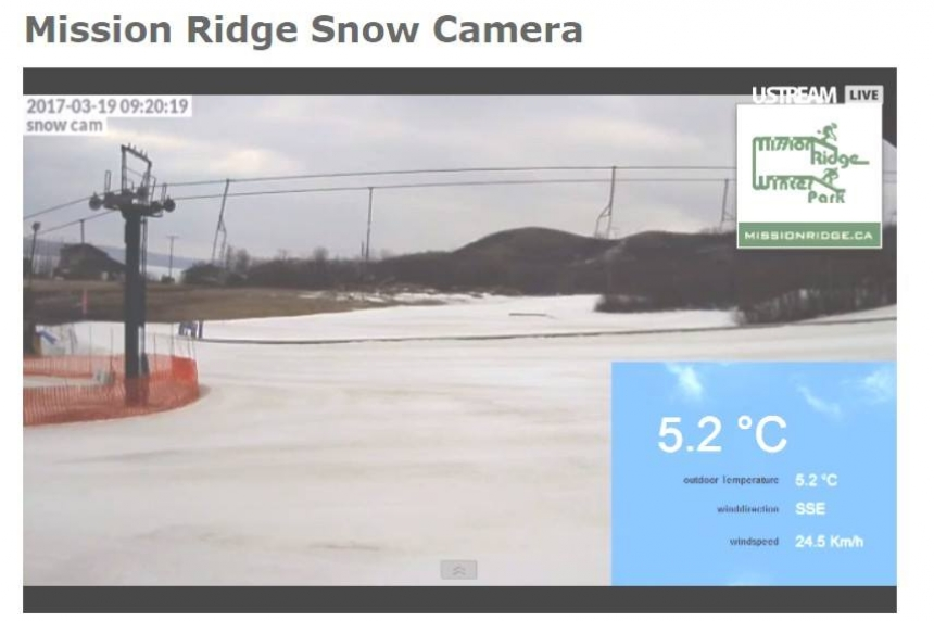 'Perfect spring conditions' as Mission Ridge enters last week of ski season