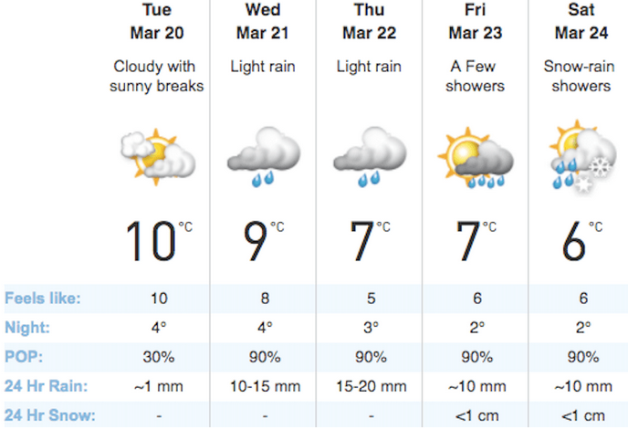 Wait - It Might SNOW In Vancouver This Week?
