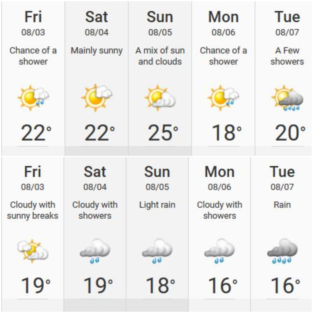 It's Cooling Down For The Festivals/Long Weekend