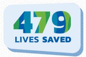 Organ Donations Increase