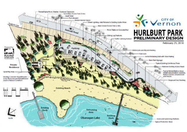 Hurlburt Park Upgrade Postponed until 2019