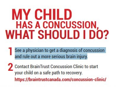 Concussion Clinic Provides Help For Young People