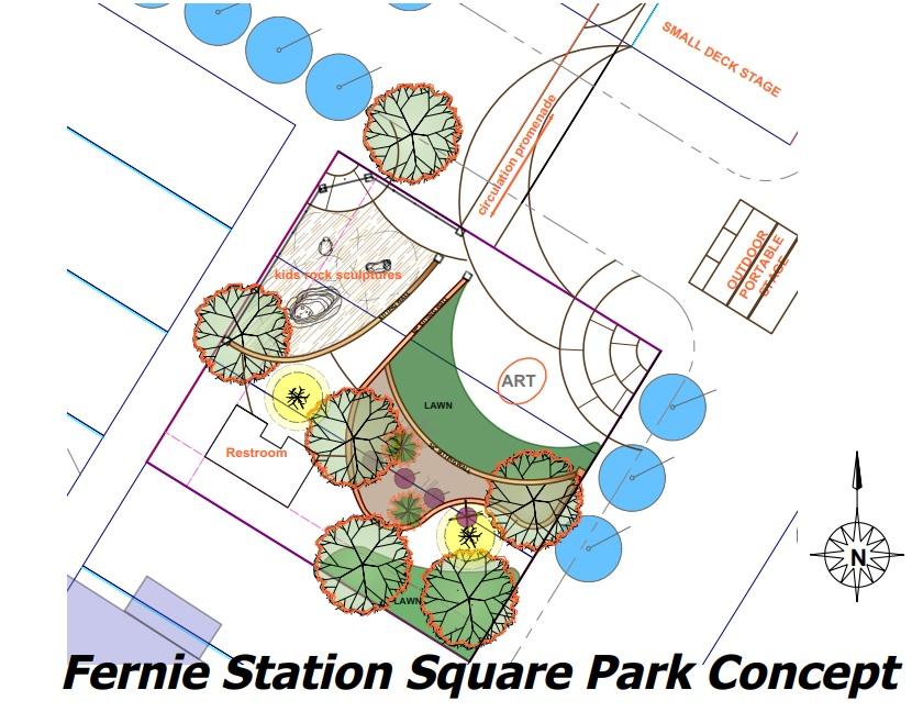 Fernie planning upgrades to Station Square