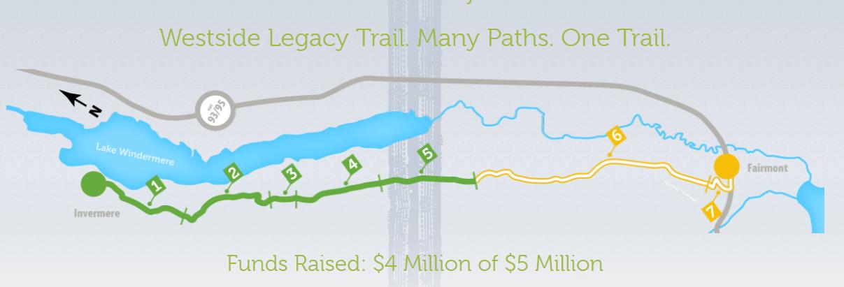 RDEK seeking $500k grant for Westside Legacy Trail