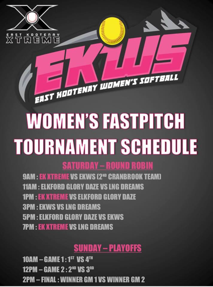 EK Women's Softball hosting tournament July 7-8