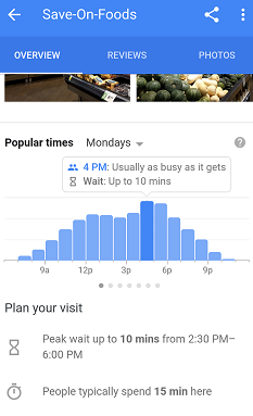 Google Wants To Help You Cut Down Wait Times at Grocery Store Line Ups