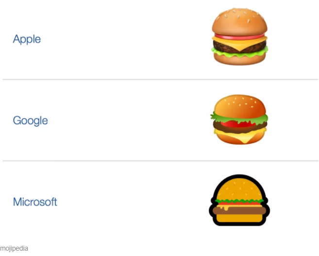It's Google's Top Priority To Fix Their Burger Emoji
