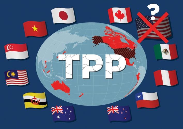 TPP PRESSURE