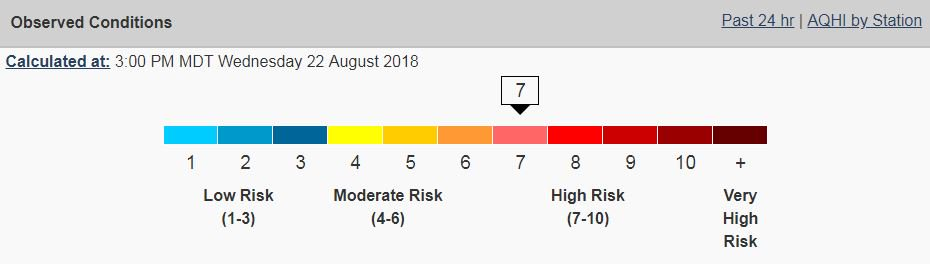 AIR QUALITY IN THE CAPITAL REGION TODAY IS VERY BAD