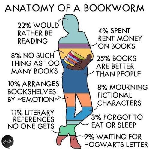 10 Signs You Might Be A Bookworm